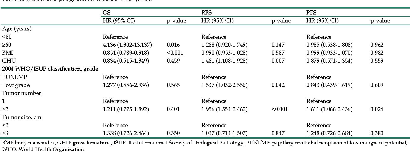 recurrent respiratory papillomatosis pathology cara menghilangkan papiloma di wajah