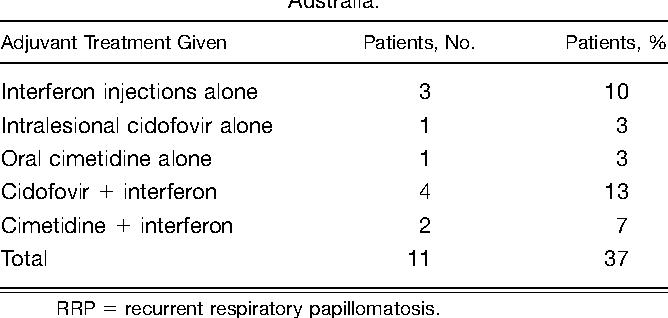 papilloma of larynx icd 10 papillomavirus sang urine