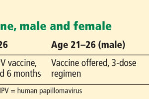 papillomavirus vaccination series helminth meaning in medical term