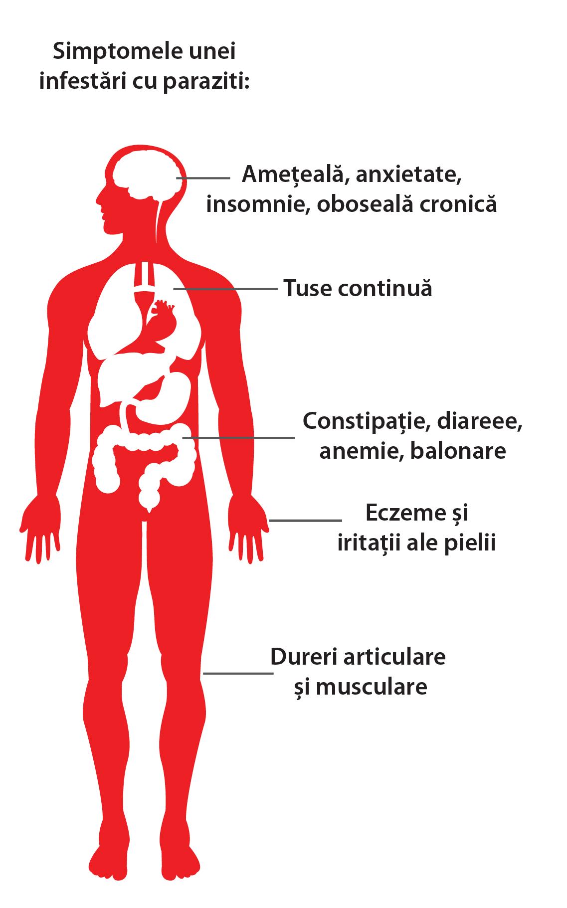 vaccino papilloma virus tempi di somministrazione albendazol dosis oxiuriasis