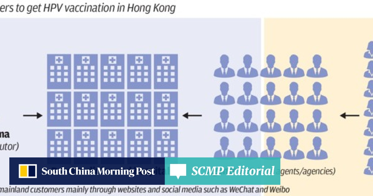 hpv vaccine hong kong