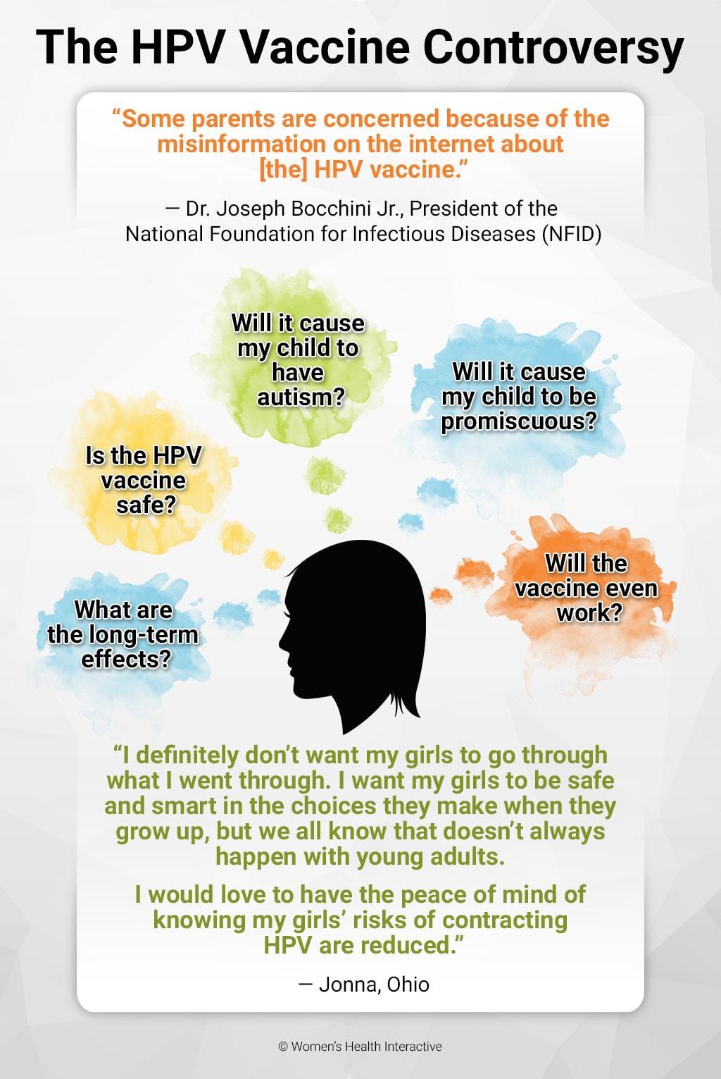 Vaccinul HPV: Pro și Contra