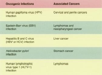 cancer pulmonar y sus sintomas bacterie 2+
