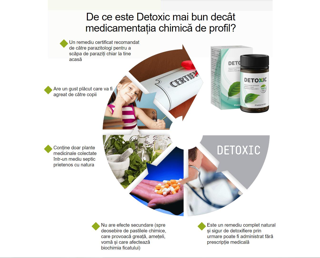 detoxifierea ficatului efecte secundare