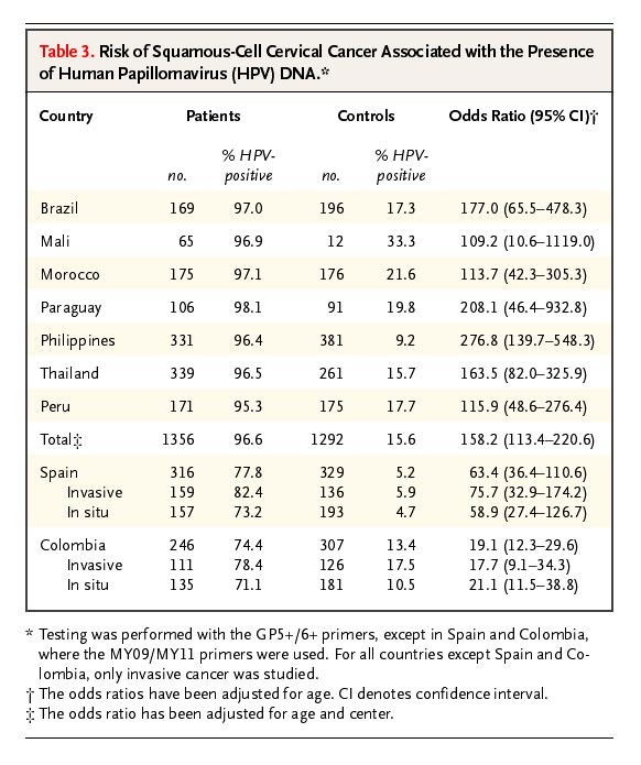 causes du papillomavirus atypical ductal hyperplasia and papilloma