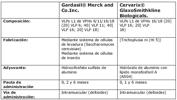 virus papiloma humano tipo 18 detoxifiere alimente