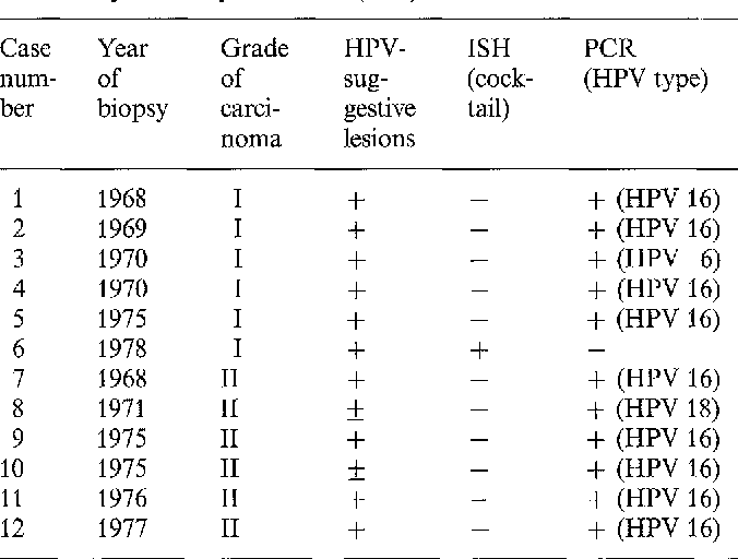 papiloma boca nino costo del vaccino per papilloma virus