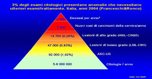 il papilloma virus e un tumore detoxifierea organismului cu lamaie