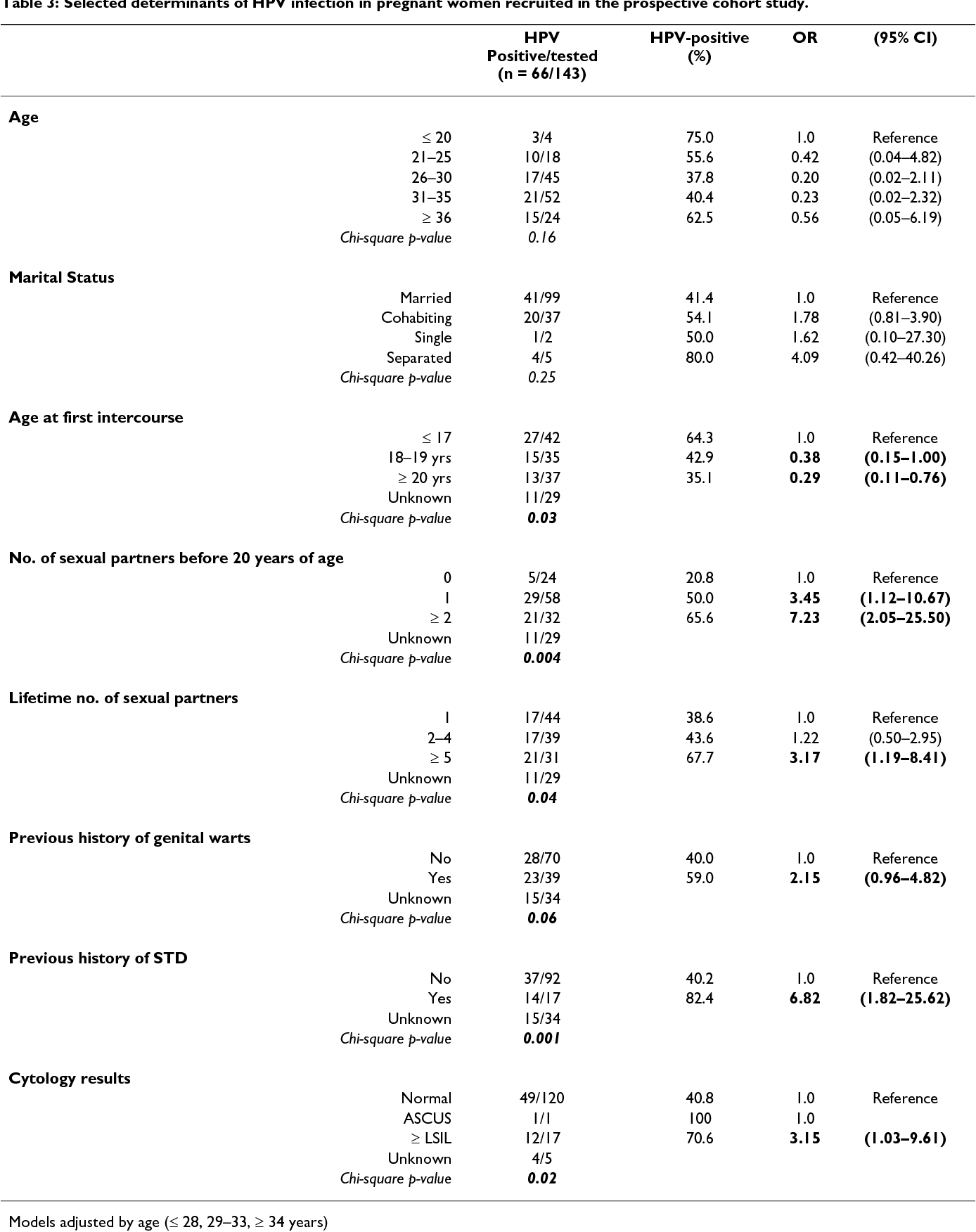 human papillomavirus infection in pregnancy hpv light therapy