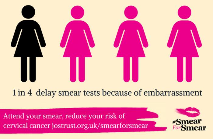 cervical cancer uk
