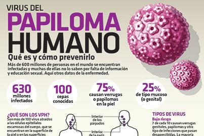 tratament anti oxiuri cancer colorectal nonpolyposis