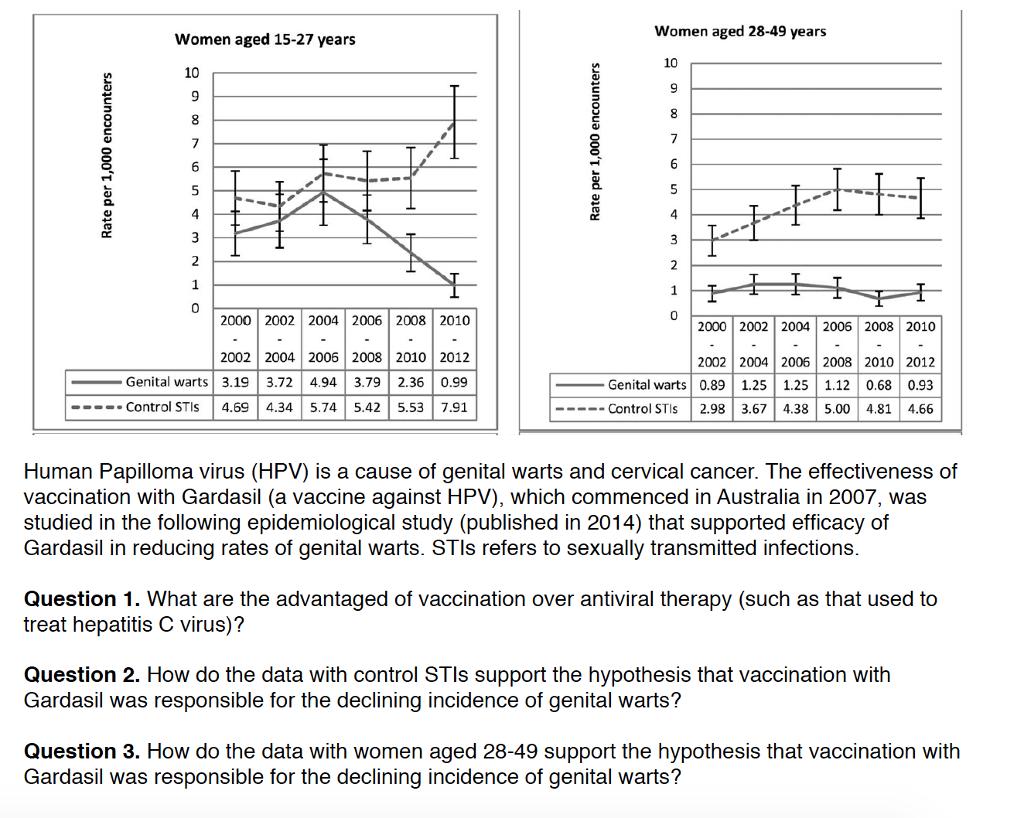 hpv treatment antiviral virus del papiloma humano vph caracteristicas