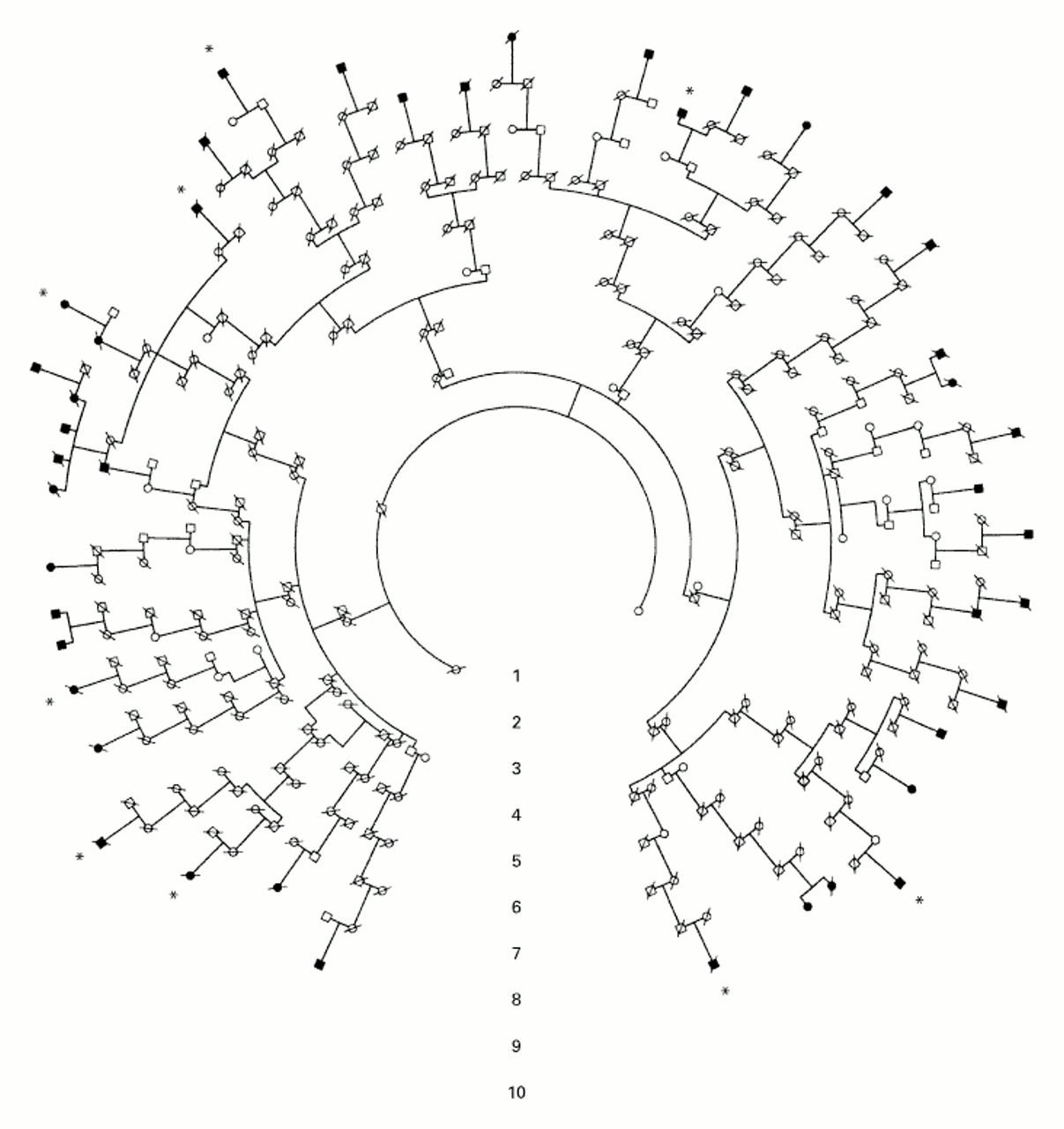 papilloma a cellule squamose della lingua welke hpv virus veroorzaakt wratten
