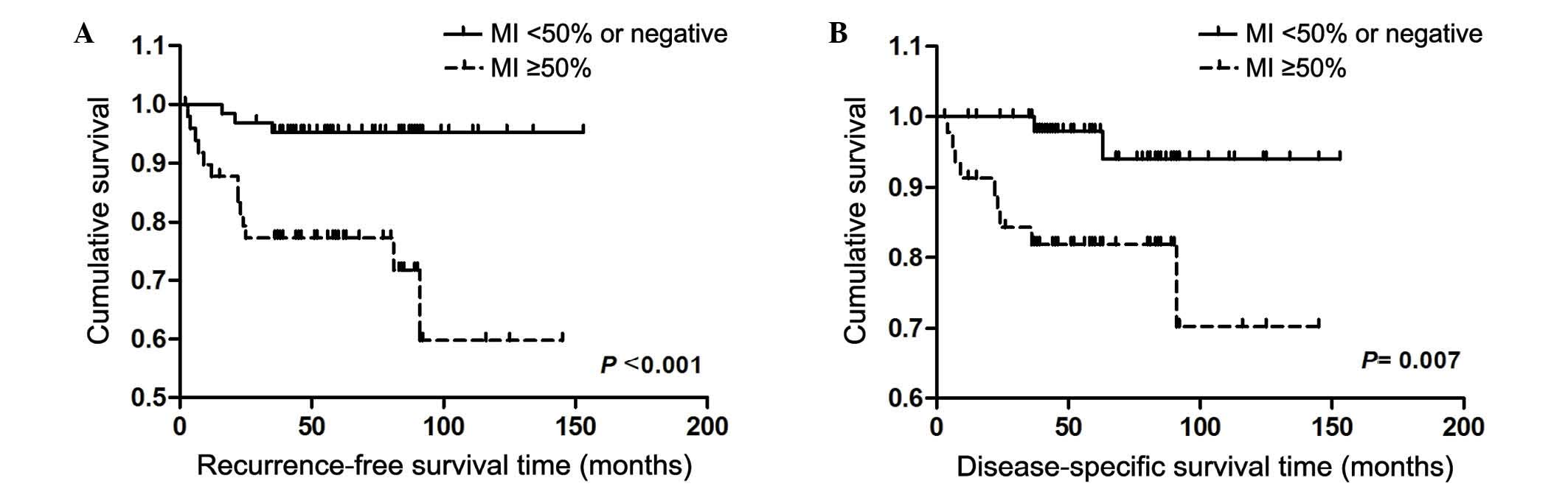 warts urine treatment papilloma virus zone