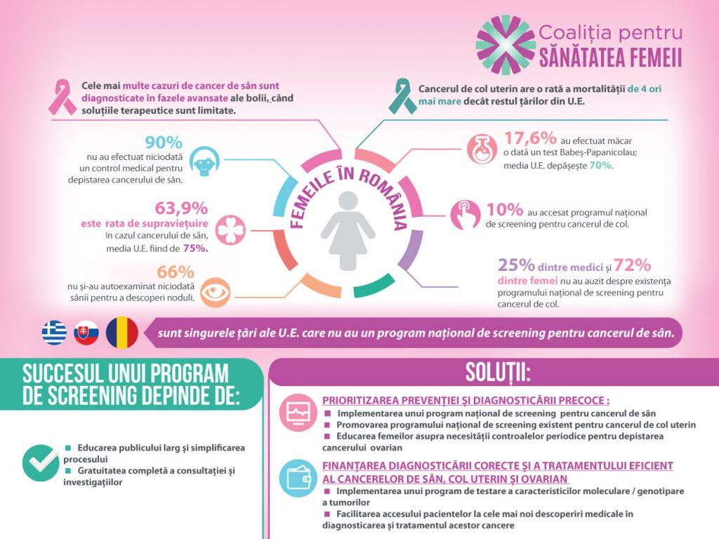 endometrial cancer uptodate quien descubrio el papiloma humano y en que ano