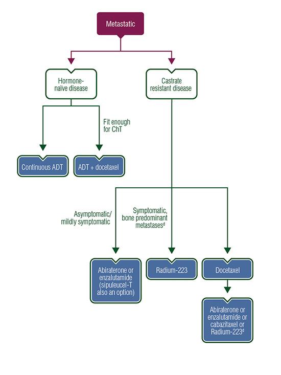 CURRENT Medical Diagnosis And Treatment - constiintaortodoxa.ro