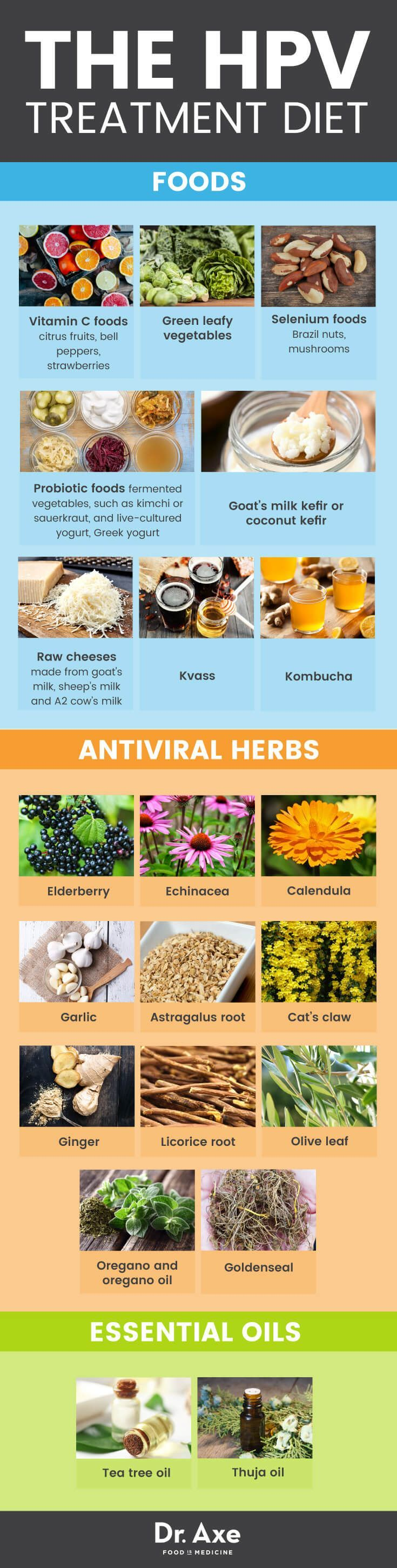 hpv natural medicine