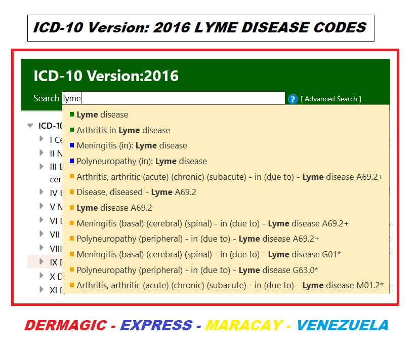 infected papilloma icd 10
