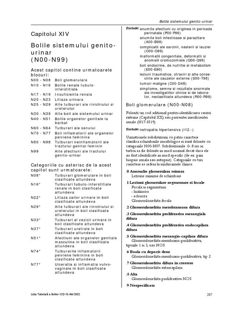 Oxiuri in vezica urinara, Paraziți în urină: Tipuri și tratament