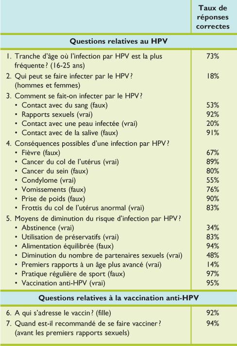 virus de papiloma humano generalidades inverted nasal papilloma surgery