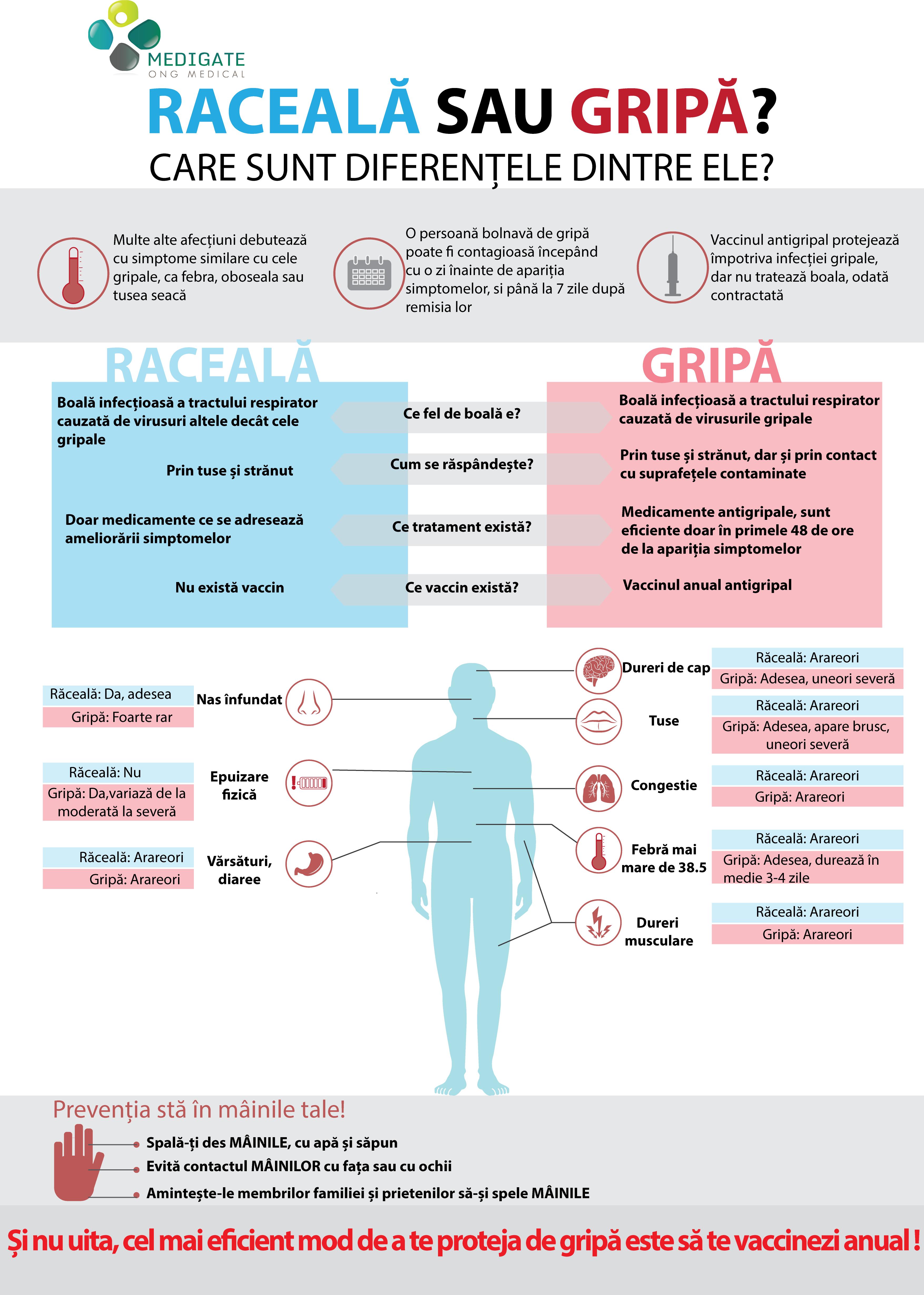 tratamentul medical eficient al varicozei)