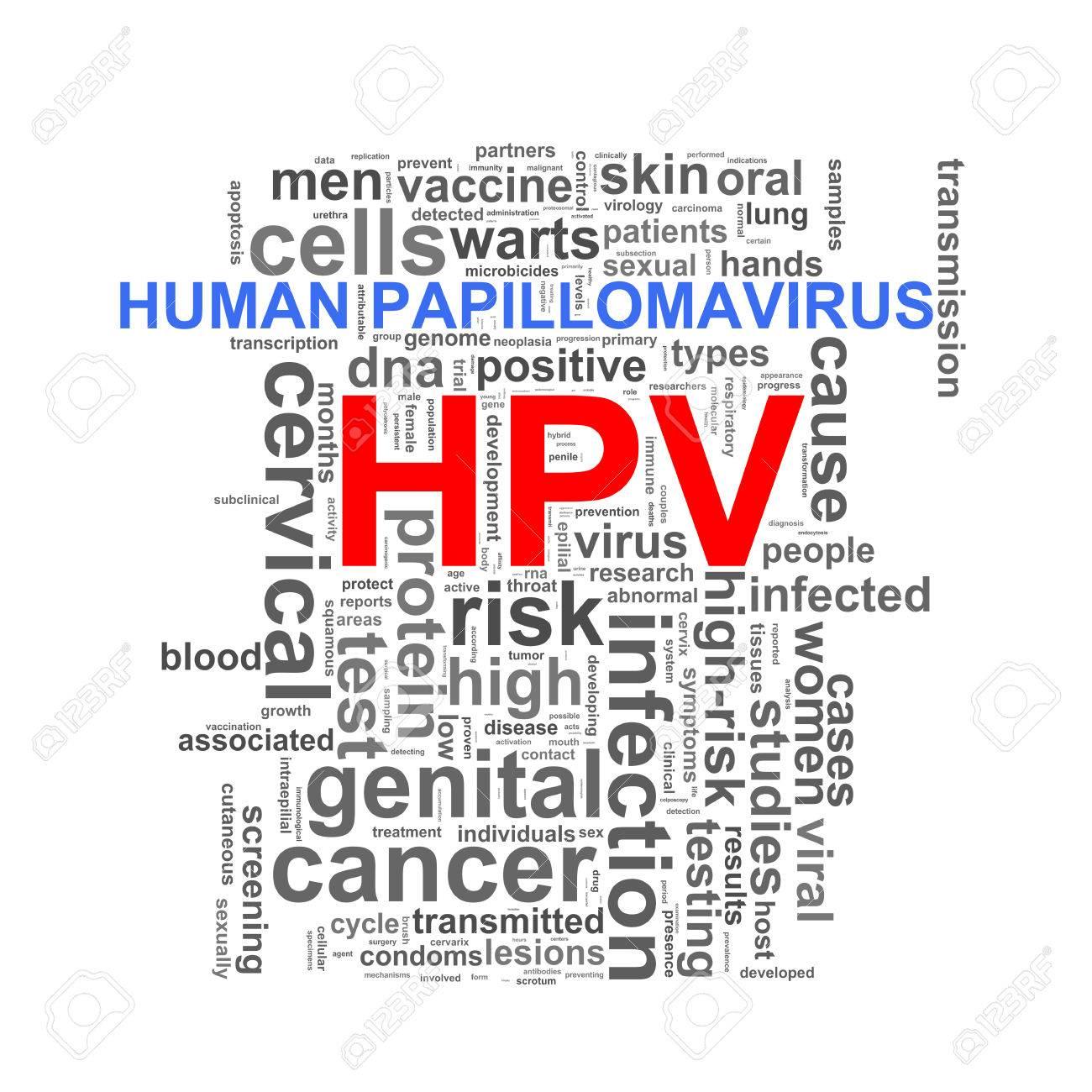 virus del papiloma humano word hpv cancer strain
